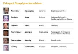 ΝΑΥΠΛΙΟ 1